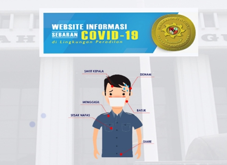 Informasi Sebaran Covid-19 di Lingkungan Peradilan Indonesia